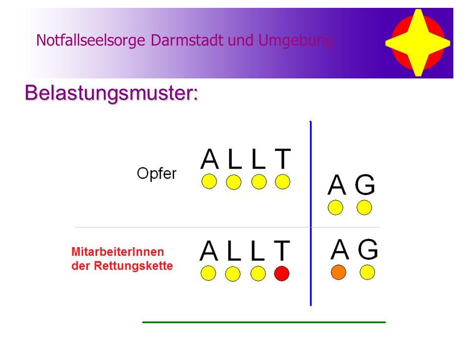 Notfallseelsorge Darmstadt und Umgebung Belastungsmuster: