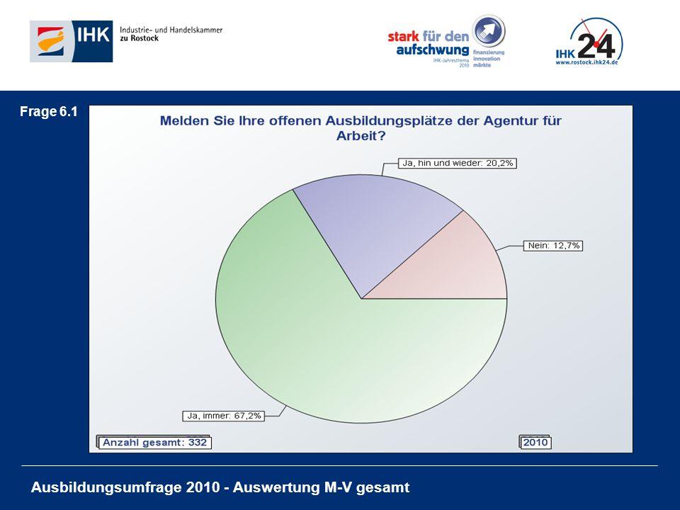 Ausbildungsumfrage 2010 - Auswertung M-V gesamt Frage 6.1