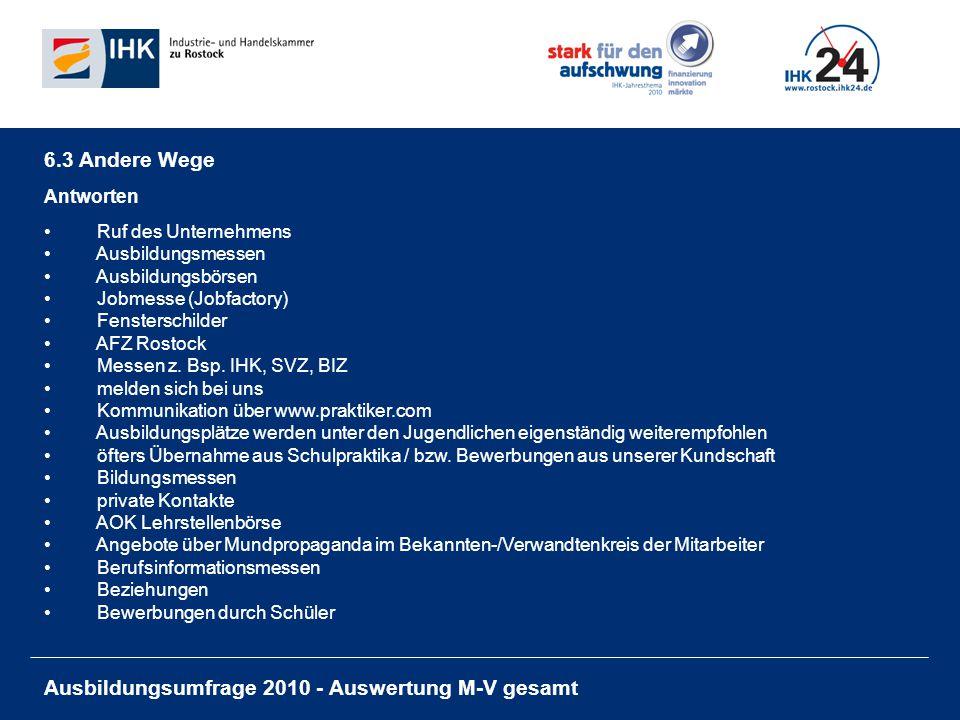 Ausbildungsumfrage 2010 - Auswertung M-V gesamt 6.3 Andere Wege Antworten Ruf des Unternehmens Ausbildungsmessen Ausbildungsbörsen Jobmesse (Jobfactory) Fensterschilder AFZ Rostock Messen z.