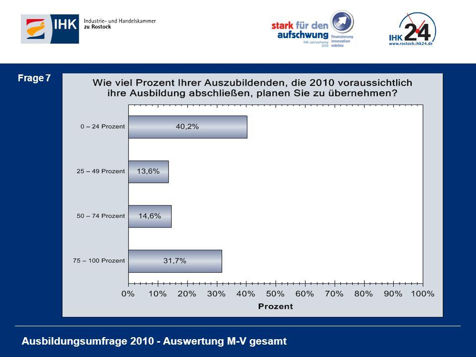 Ausbildungsumfrage 2010 - Auswertung M-V gesamt Frage 7