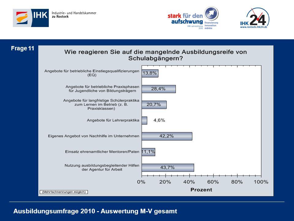 Ausbildungsumfrage 2010 - Auswertung M-V gesamt Frage 11