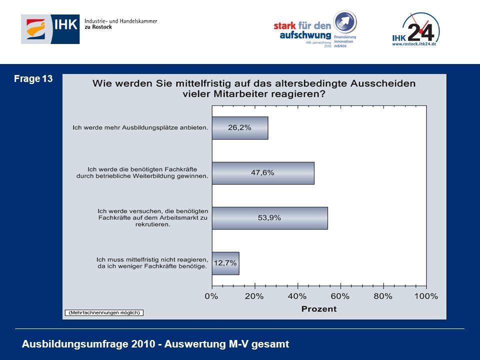 Ausbildungsumfrage 2010 - Auswertung M-V gesamt Frage 13
