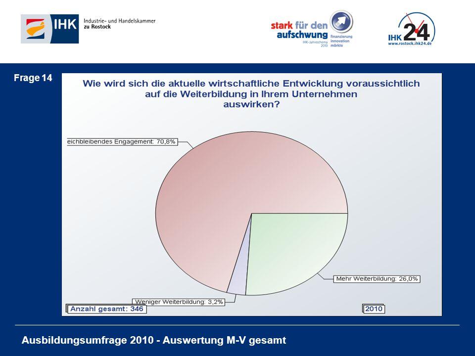 Ausbildungsumfrage 2010 - Auswertung M-V gesamt Frage 14