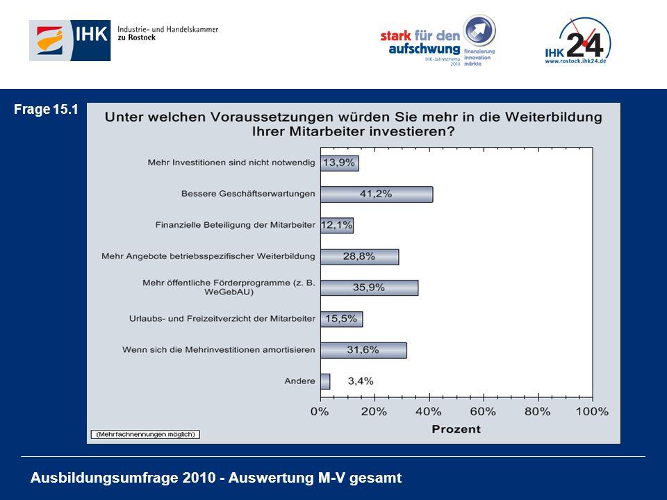 Ausbildungsumfrage 2010 - Auswertung M-V gesamt Frage 15.1