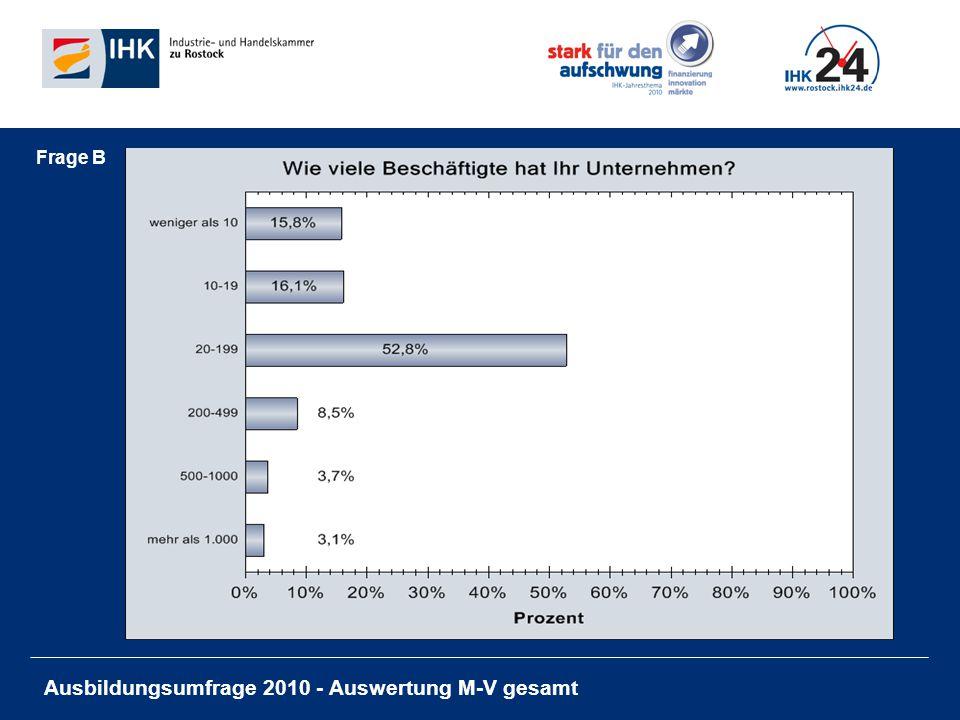 Ausbildungsumfrage 2010 - Auswertung M-V gesamt Frage B