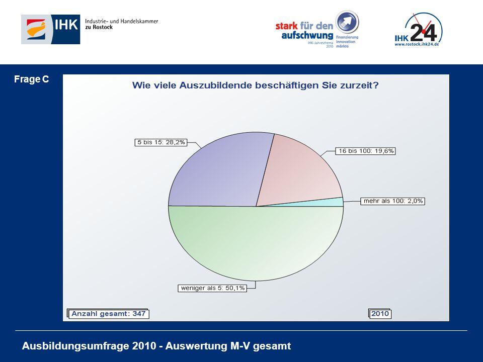 Ausbildungsumfrage 2010 - Auswertung M-V gesamt Frage C