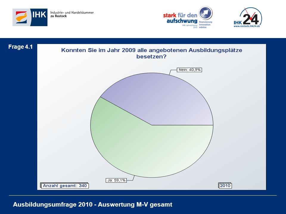 Ausbildungsumfrage 2010 - Auswertung M-V gesamt Frage 4.1