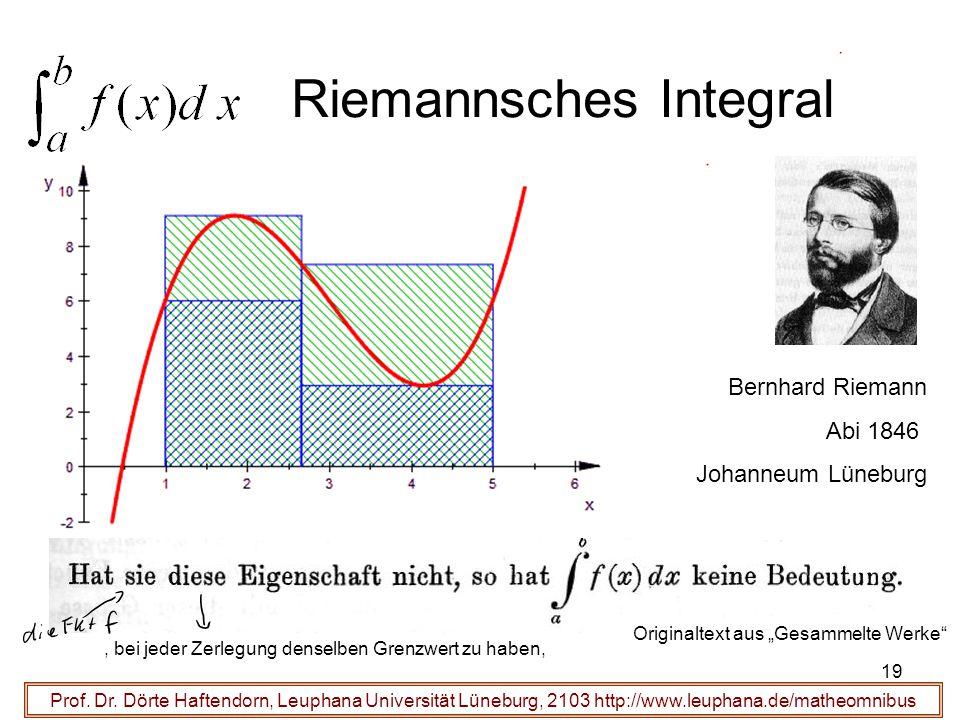 Prof. Dr. Dörte Haftendorn, Leuphana Universität Lüneburg, 2103 http://www.leuphana.de/matheomnibus Riemannsches Integral Bernhard Riemann Abi 1846 Jo