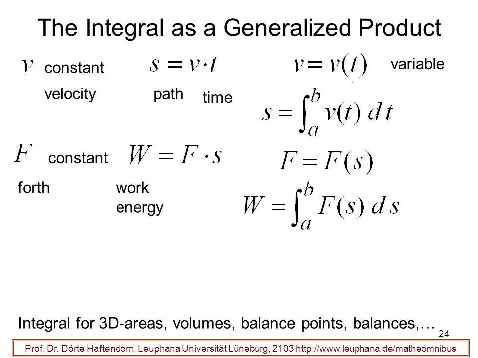 Prof. Dr. Dörte Haftendorn, Leuphana Universität Lüneburg, 2103 http://www.leuphana.de/matheomnibus The Integral as a Generalized Product pathvelocity