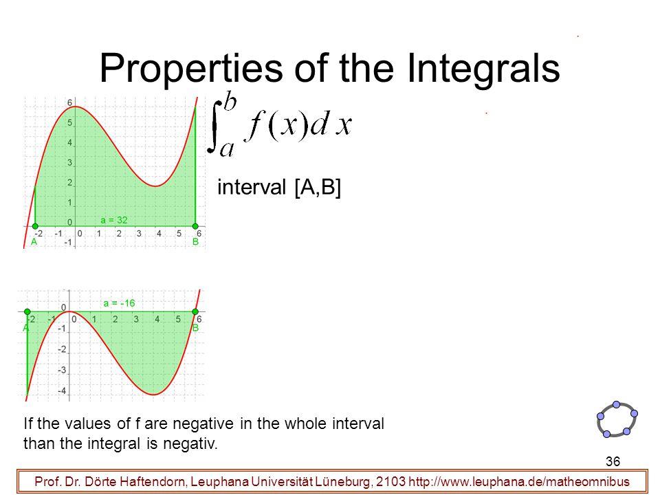 Prof. Dr. Dörte Haftendorn, Leuphana Universität Lüneburg, 2103 http://www.leuphana.de/matheomnibus Properties of the Integrals interval [A,B] If the