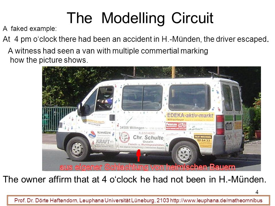 The Modelling Circuit A faked example: At 4 pm o'clock there had been an accident in H.-Münden, the driver escaped. A witness had seen a van with mult