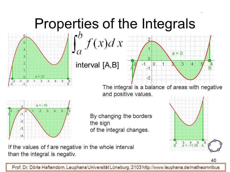 Prof. Dr. Dörte Haftendorn, Leuphana Universität Lüneburg, 2103 http://www.leuphana.de/matheomnibus Properties of the Integrals interval [A,B] By chan