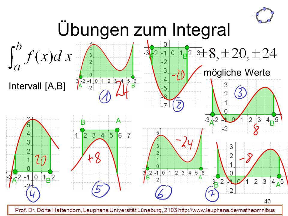 Prof. Dr. Dörte Haftendorn, Leuphana Universität Lüneburg, 2103 http://www.leuphana.de/matheomnibus Übungen zum Integral Intervall [A,B] mögliche Wert