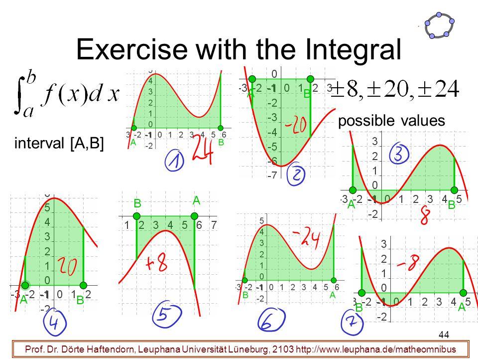 Prof. Dr. Dörte Haftendorn, Leuphana Universität Lüneburg, 2103 http://www.leuphana.de/matheomnibus Exercise with the Integral interval [A,B] possible