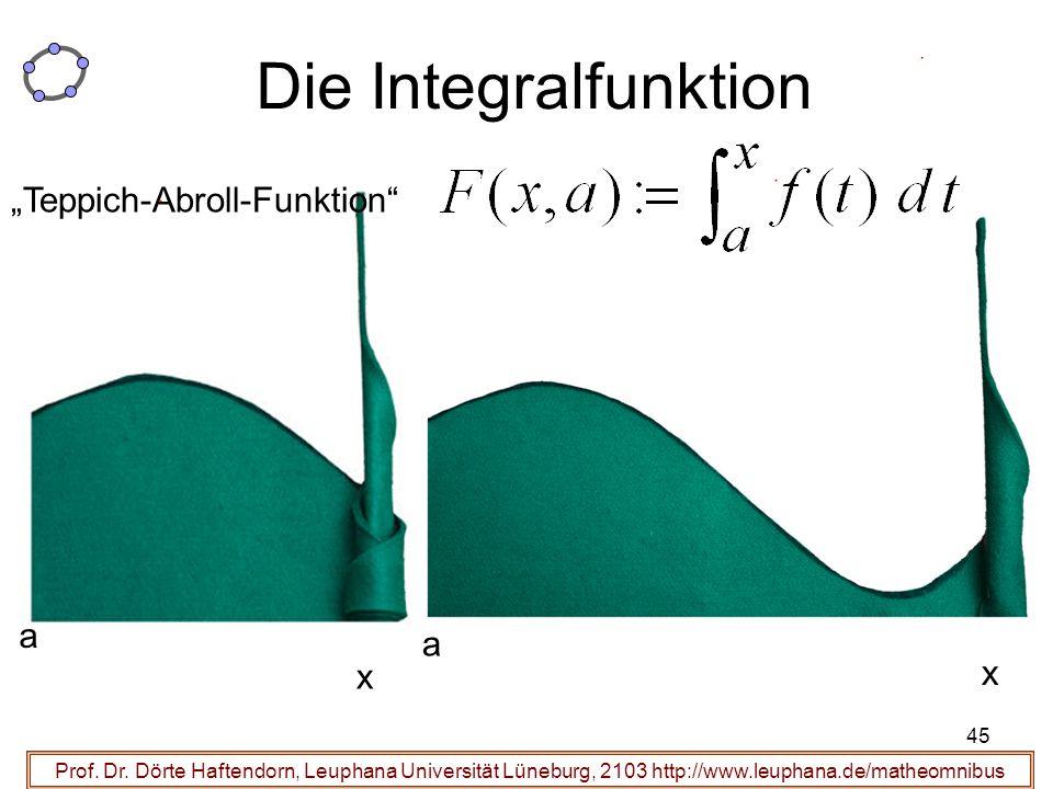 "Prof. Dr. Dörte Haftendorn, Leuphana Universität Lüneburg, 2103 http://www.leuphana.de/matheomnibus Die Integralfunktion 45 ""Teppich-Abroll-Funktion"""