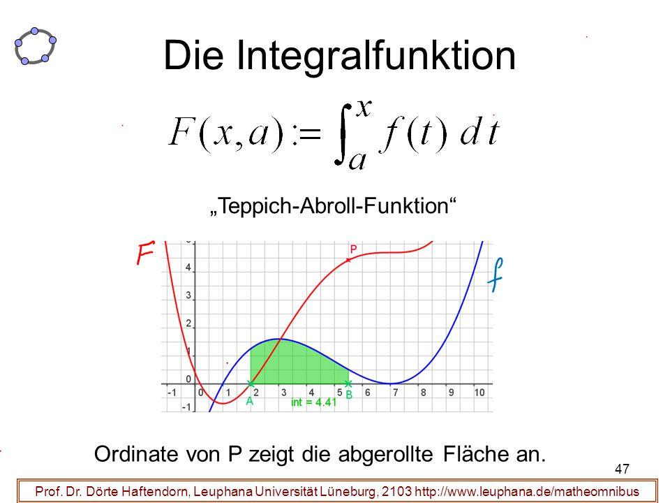 "Prof. Dr. Dörte Haftendorn, Leuphana Universität Lüneburg, 2103 http://www.leuphana.de/matheomnibus Die Integralfunktion ""Teppich-Abroll-Funktion"" Ord"