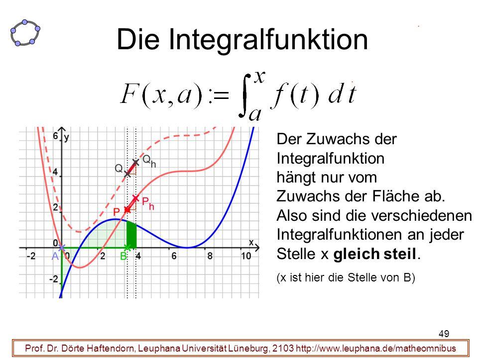 Prof. Dr. Dörte Haftendorn, Leuphana Universität Lüneburg, 2103 http://www.leuphana.de/matheomnibus Die Integralfunktion Der Zuwachs der Integralfunkt