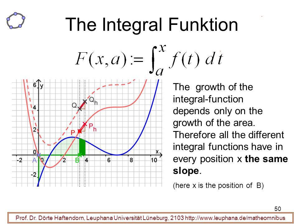Prof. Dr. Dörte Haftendorn, Leuphana Universität Lüneburg, 2103 http://www.leuphana.de/matheomnibus The Integral Funktion The growth of the integral-f