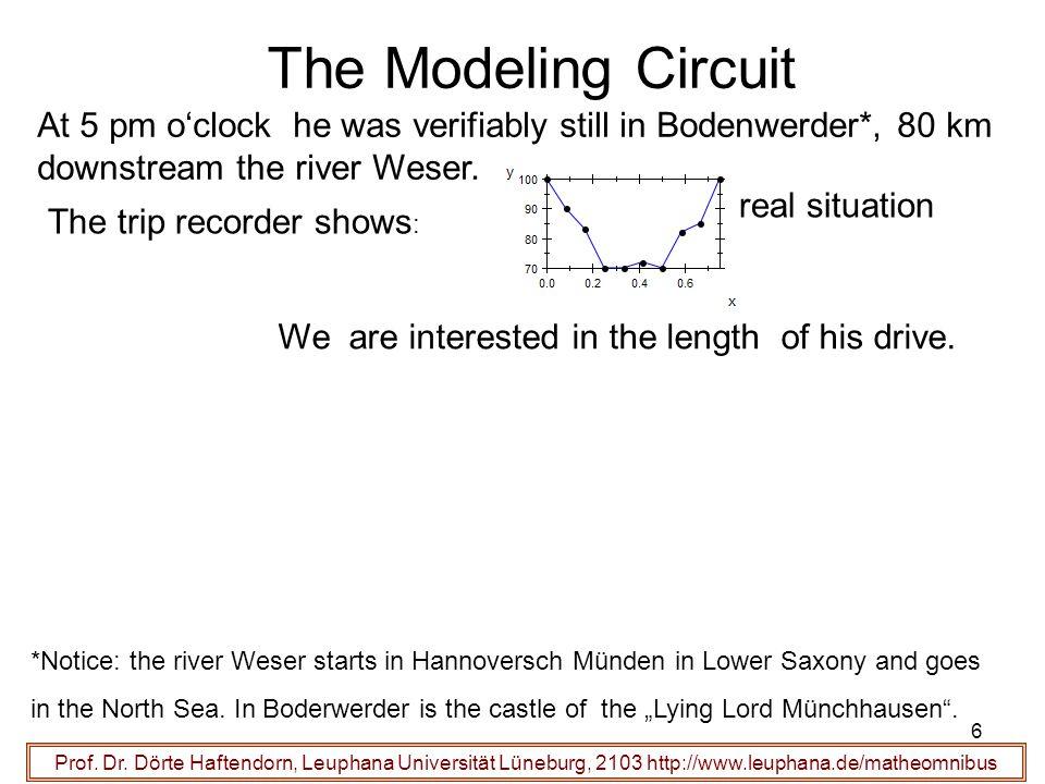 Der Modellierungskreislauf Um 15 Uhr war er nachweislich noch in Bodenwerder*, 80 km entfernt.