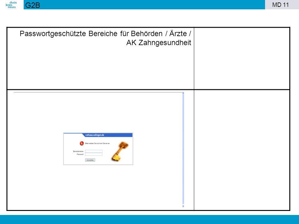 MD 11 Passwortgeschützte Bereiche für Behörden / Ärzte / AK Zahngesundheit G2B