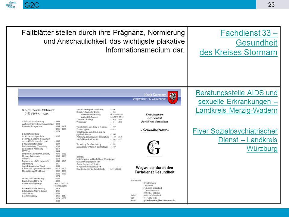 23 Faltblätter stellen durch ihre Prägnanz, Normierung und Anschaulichkeit das wichtigste plakative Informationsmedium dar. Fachdienst 33 – Gesundheit