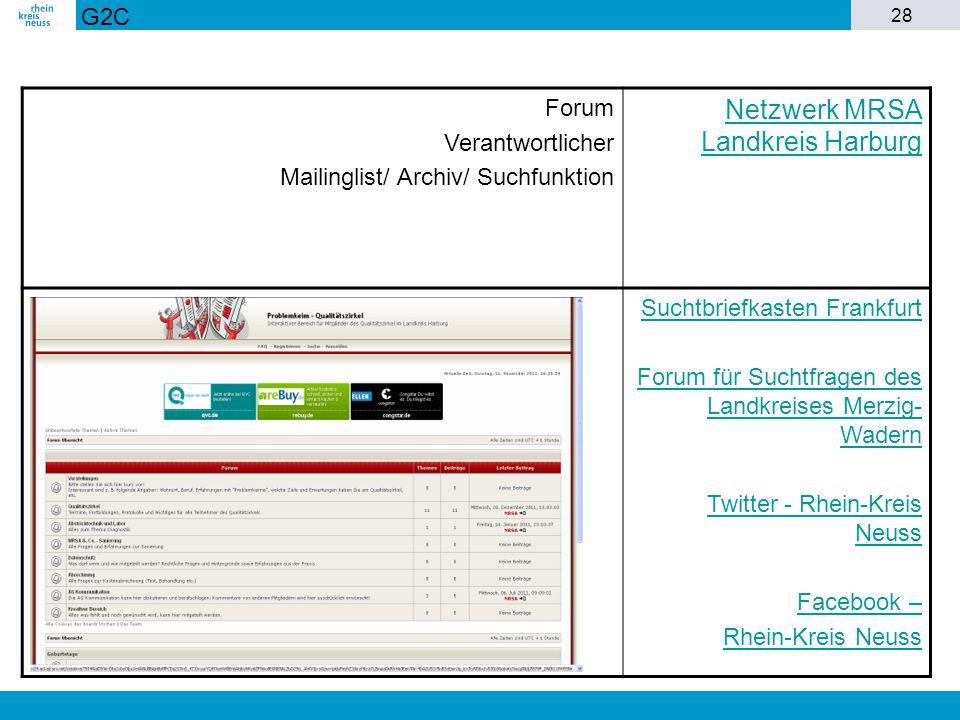 28 Forum Verantwortlicher Mailinglist/ Archiv/ Suchfunktion Netzwerk MRSA Landkreis Harburg Suchtbriefkasten Frankfurt Forum für Suchtfragen des Landk