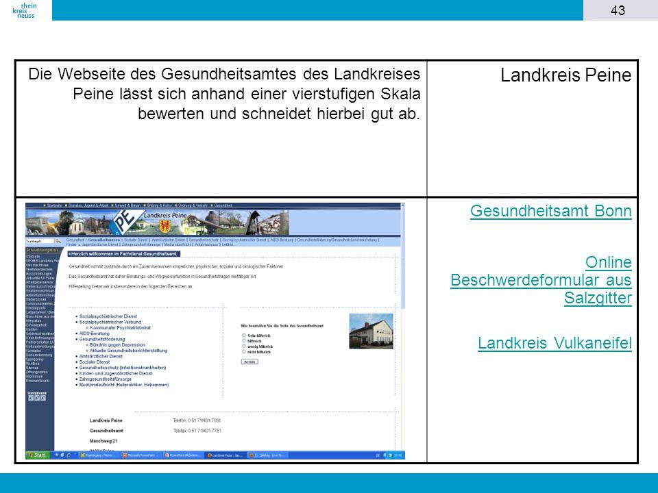 43 Die Webseite des Gesundheitsamtes des Landkreises Peine lässt sich anhand einer vierstufigen Skala bewerten und schneidet hierbei gut ab. Landkreis
