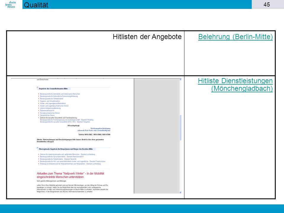 45 Hitlisten der AngeboteBelehrung (Berlin-Mitte) Hitliste Dienstleistungen (Mönchengladbach) Qualität