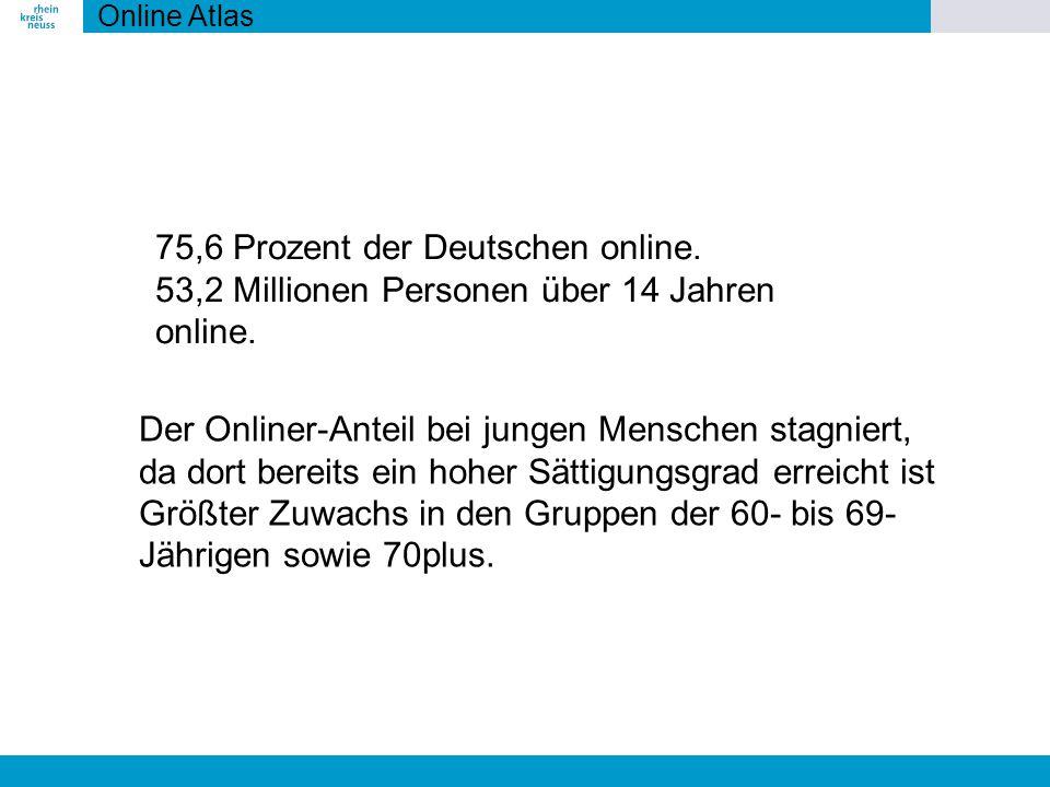 36 Informelle Tests Landkreis Reutlingen G2C