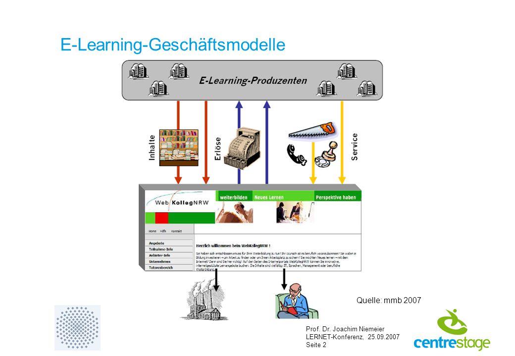 Prof. Dr. Joachim Niemeier LERNET-Konferenz, 25.09.2007 Seite 2 E-Learning-Geschäftsmodelle Quelle: mmb 2007