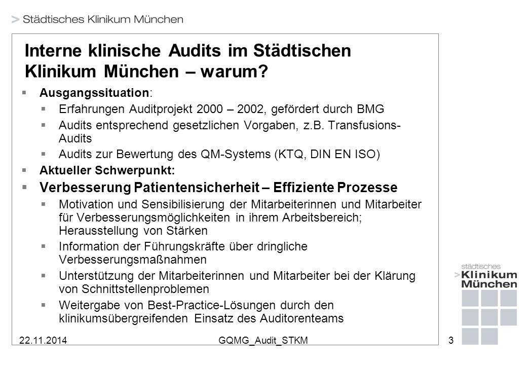 22.11.2014GQMG_Audit_STKM3  Ausgangssituation:  Erfahrungen Auditprojekt 2000 – 2002, gefördert durch BMG  Audits entsprechend gesetzlichen Vorgabe