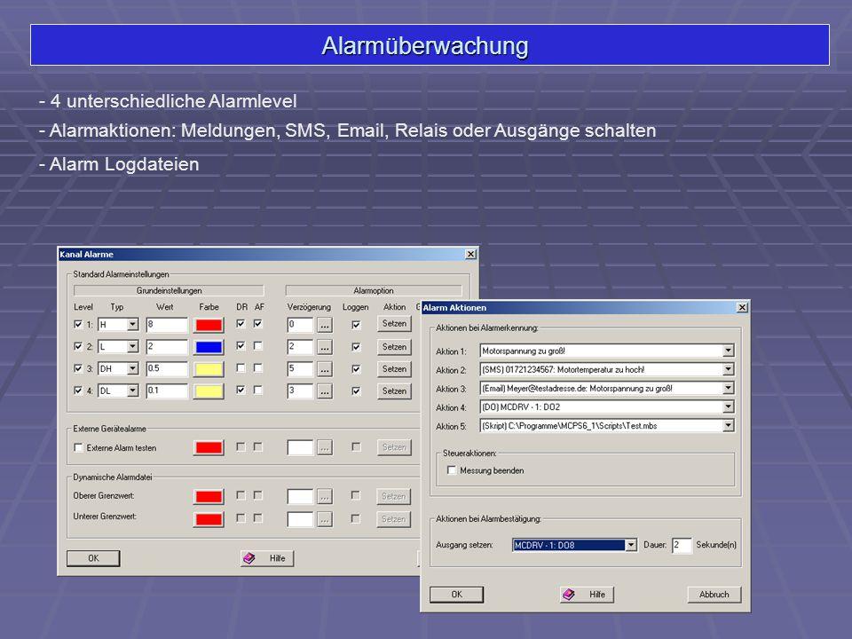 Alarmüberwachung - 4 unterschiedliche Alarmlevel - Alarmaktionen: Meldungen, SMS, Email, Relais oder Ausgänge schalten - Alarm Logdateien