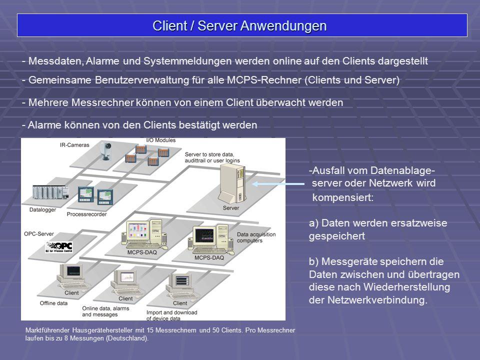Client / Server Anwendungen - Messdaten, Alarme und Systemmeldungen werden online auf den Clients dargestellt - Alarme können von den Clients bestätig