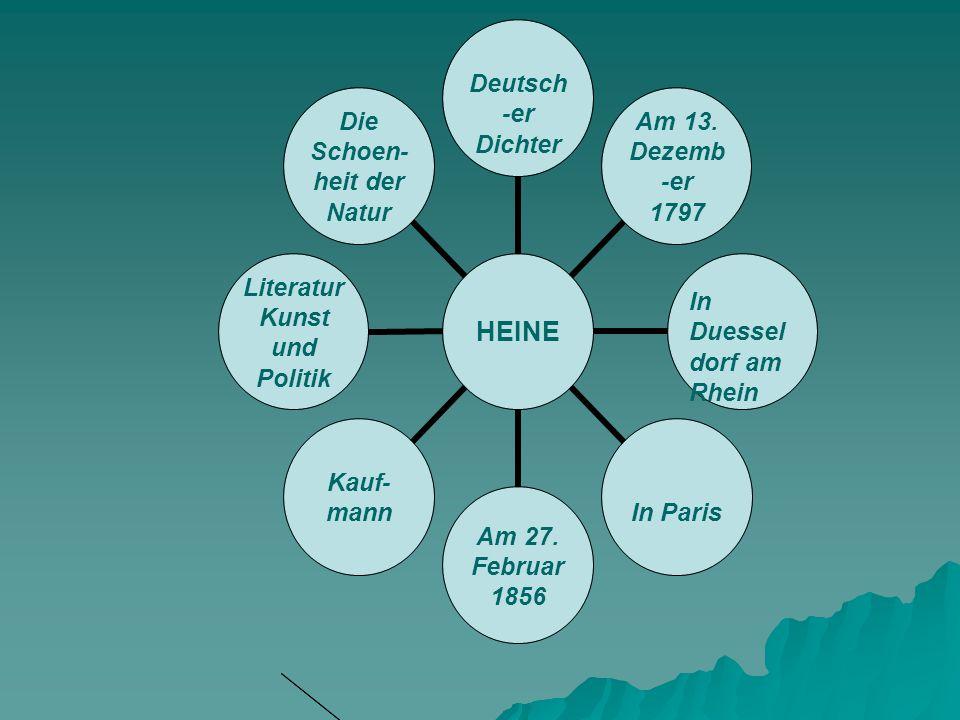 HEINE Deutsch- er Dichter Am 13. Dezemb-er 1797 In Duessel dorf am Rhein In Paris Am 27. Februar 1856 Kauf-mann Literatur Kunst und Politik Die Schoen