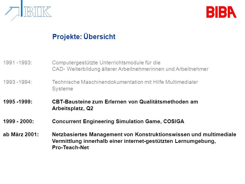 Spielaufbau Designer Purchase Manager Project Manager Marketing Manager Production Manager INTERNET