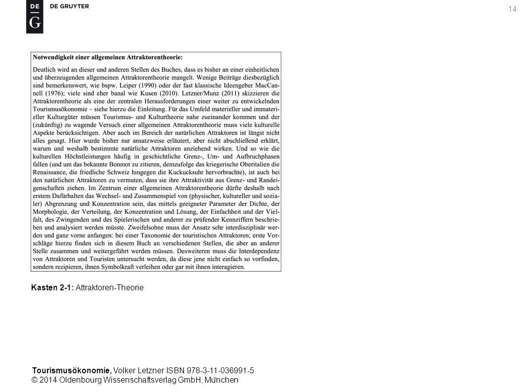 Tourismusökonomie, Volker Letzner ISBN 978-3-11-036991-5 © 2014 Oldenbourg Wissenschaftsverlag GmbH, Mu ̈ nchen 14 Kasten 2-1: Attraktoren-Theorie