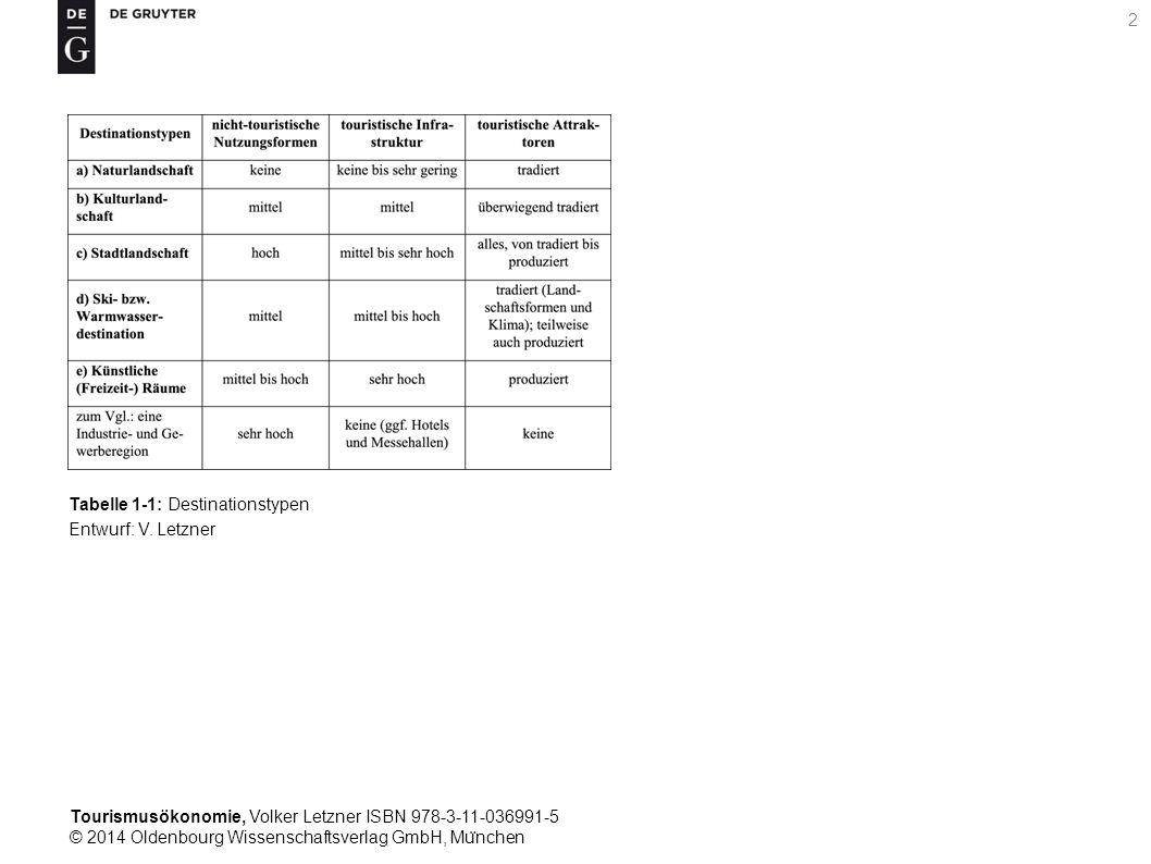 Tourismusökonomie, Volker Letzner ISBN 978-3-11-036991-5 © 2014 Oldenbourg Wissenschaftsverlag GmbH, Mu ̈ nchen 2 Tabelle 1-1: Destinationstypen Entwurf: V.