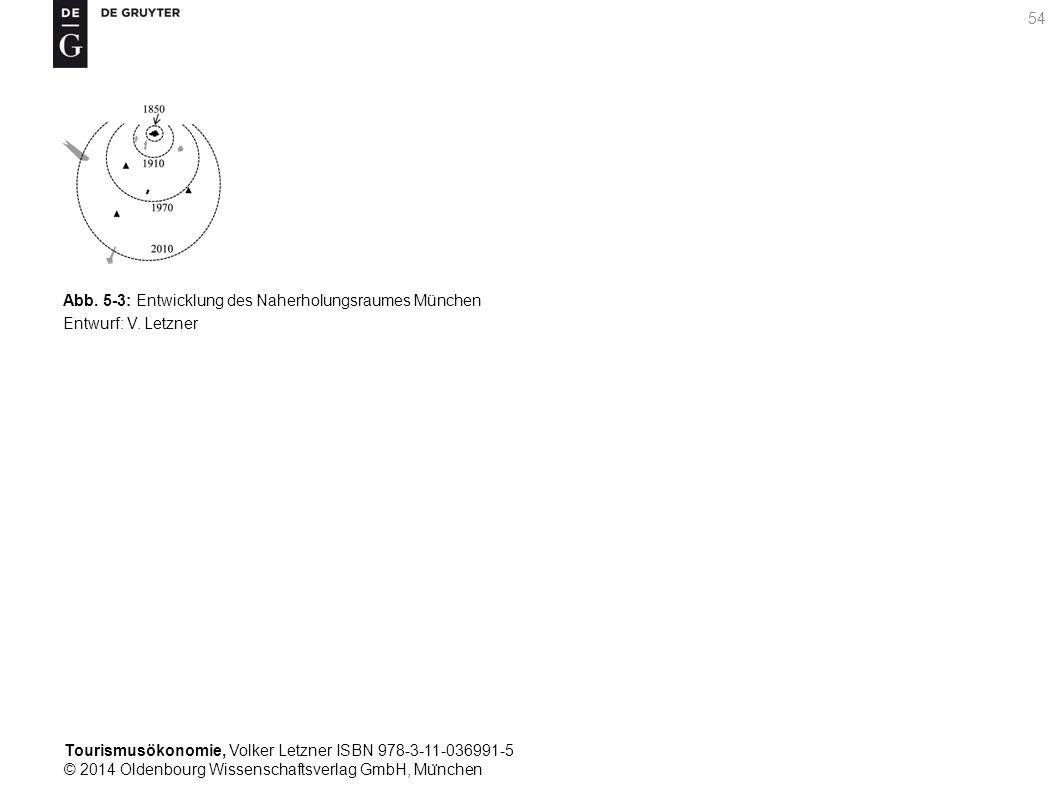Tourismusökonomie, Volker Letzner ISBN 978-3-11-036991-5 © 2014 Oldenbourg Wissenschaftsverlag GmbH, Mu ̈ nchen 54 Abb.