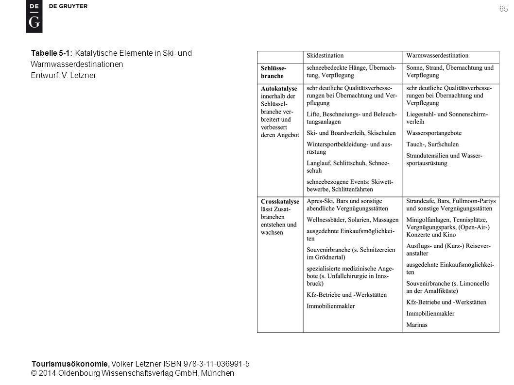 Tourismusökonomie, Volker Letzner ISBN 978-3-11-036991-5 © 2014 Oldenbourg Wissenschaftsverlag GmbH, Mu ̈ nchen 65 Tabelle 5-1: Katalytische Elemente in Ski- und Warmwasserdestinationen Entwurf: V.