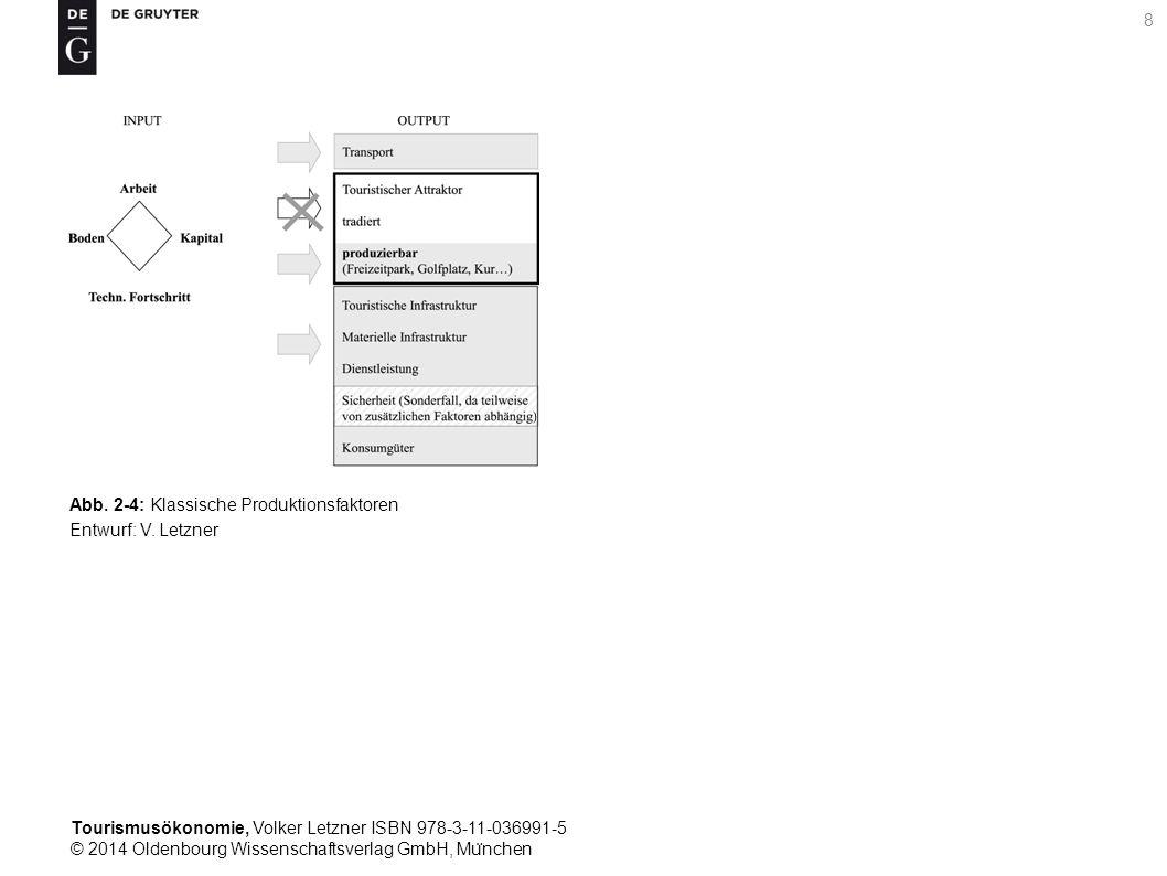 Tourismusökonomie, Volker Letzner ISBN 978-3-11-036991-5 © 2014 Oldenbourg Wissenschaftsverlag GmbH, Mu ̈ nchen 89 Tabelle 6-5: Rechenregeln für Auf- und Abwertungen Entwurf: V.