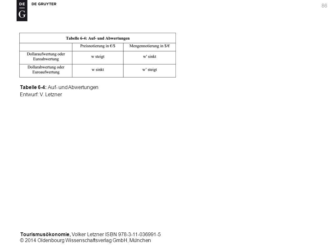 Tourismusökonomie, Volker Letzner ISBN 978-3-11-036991-5 © 2014 Oldenbourg Wissenschaftsverlag GmbH, Mu ̈ nchen 86 Tabelle 6-4: Auf- und Abwertungen Entwurf: V.