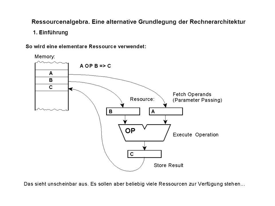 Ressourcenalgebra. Eine alternative Grundlegung der Rechnerarchitektur 1. Einführung