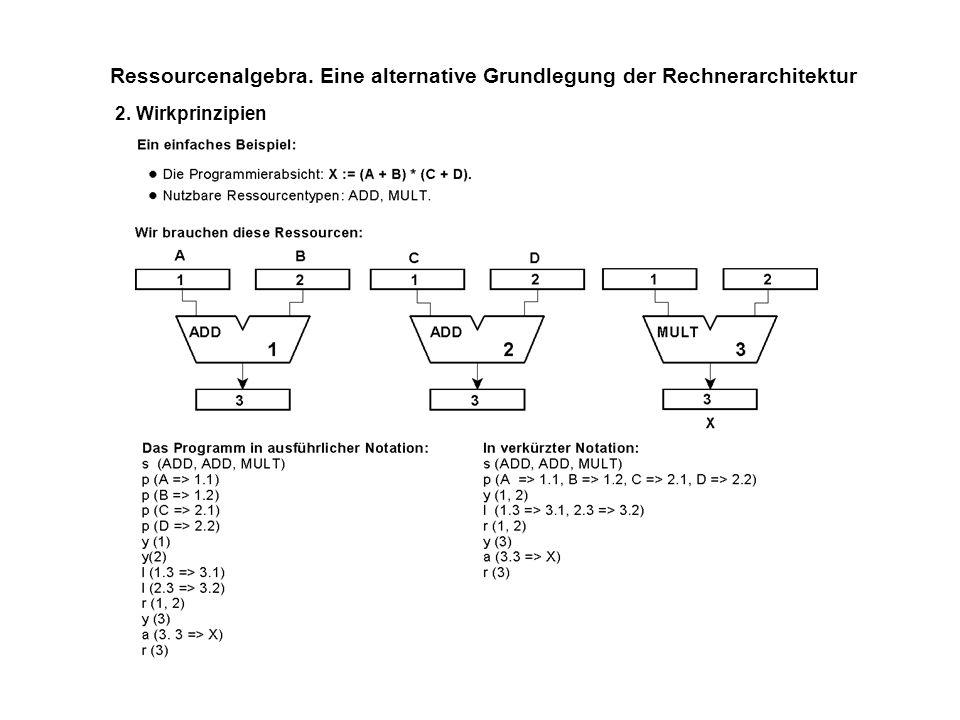 Ressourcenalgebra. Eine alternative Grundlegung der Rechnerarchitektur 2. Wirkprinzipien