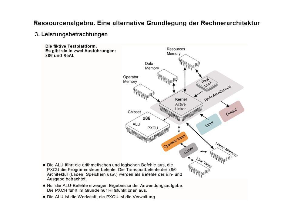 Ressourcenalgebra. Eine alternative Grundlegung der Rechnerarchitektur 3. Leistungsbetrachtungen