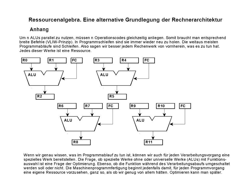 Ressourcenalgebra. Eine alternative Grundlegung der Rechnerarchitektur Anhang