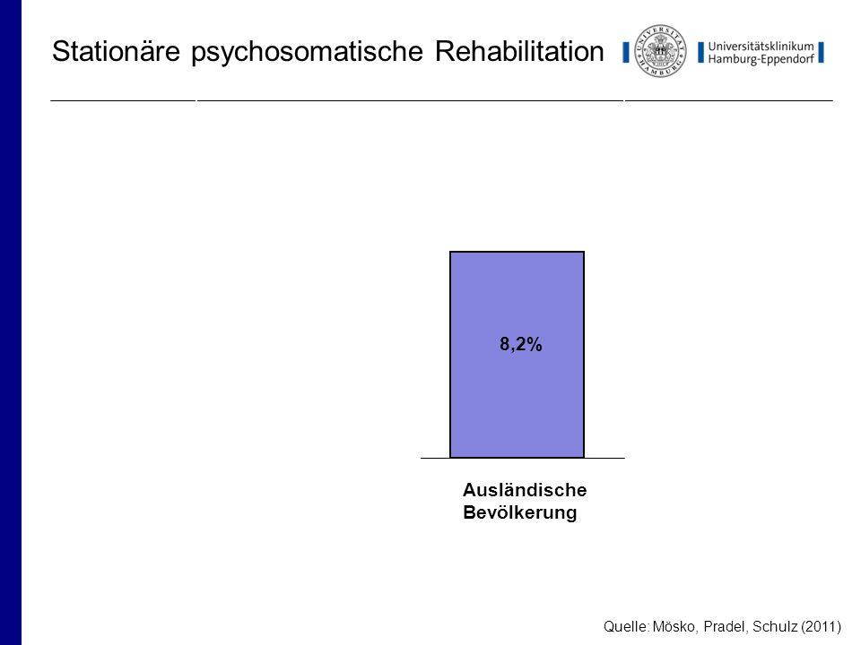 1,6% 8,2% Ausl.Patienten in der Psych.