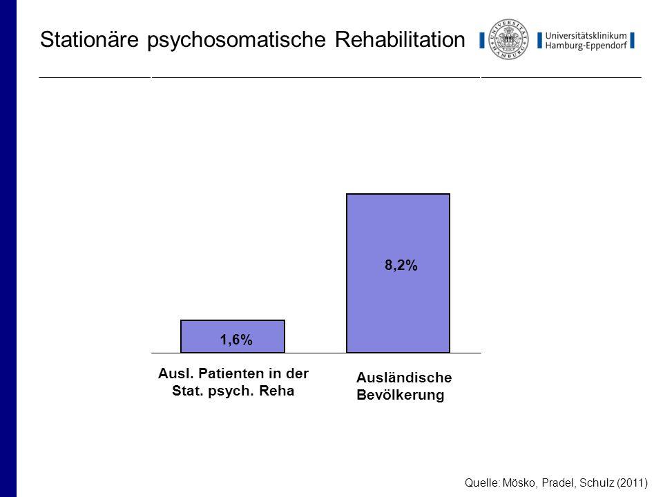 1,6% 8,2% Ausl.Patienten in der Stat. psych.