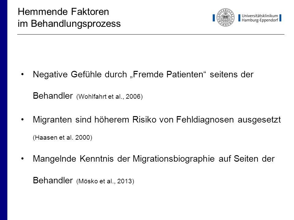 """Hemmende Faktoren im Behandlungsprozess Negative Gefühle durch """"Fremde Patienten seitens der Behandler (Wohlfahrt et al., 2006) """" Migranten sind höherem Risiko von Fehldiagnosen ausgesetzt (Haasen et al."""