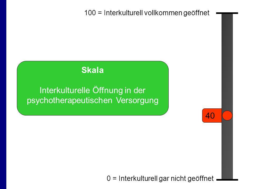 40 Skala Interkulturelle Öffnung in der psychotherapeutischen Versorgung 100 = Interkulturell vollkommen geöffnet 0 = Interkulturell gar nicht geöffnet