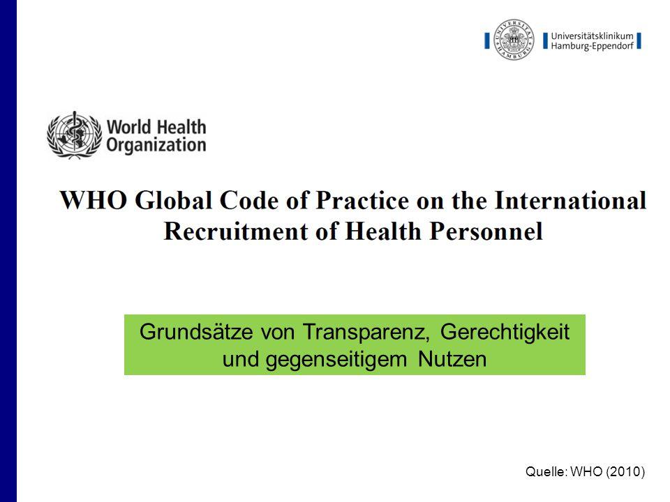 Grundsätze von Transparenz, Gerechtigkeit und gegenseitigem Nutzen Quelle: WHO (2010)